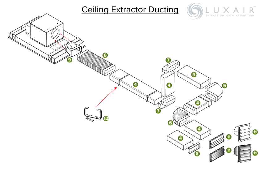 Kitchen Extractor Ducting Chart