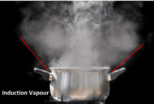 induction vapour